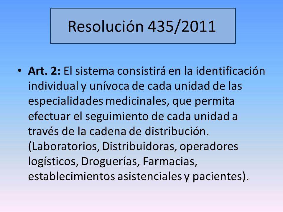 Resolución 435/2011 Art.