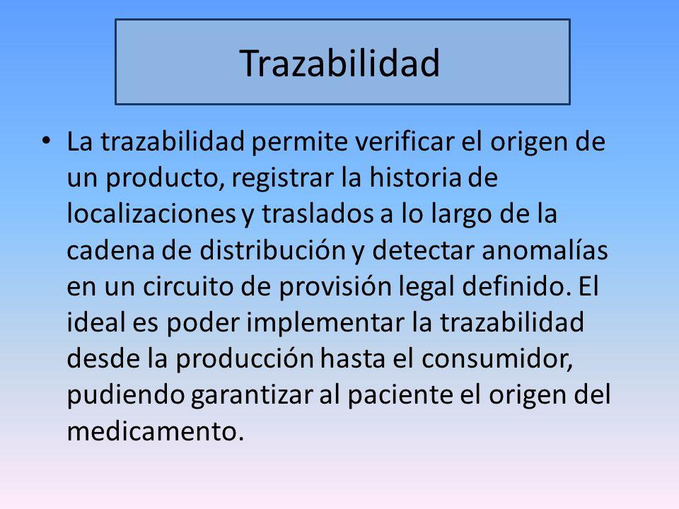 Laboratorios Distribuidoras Operadores Logísticos DrogueriasDroguerías Comercios FarmaciasEst.