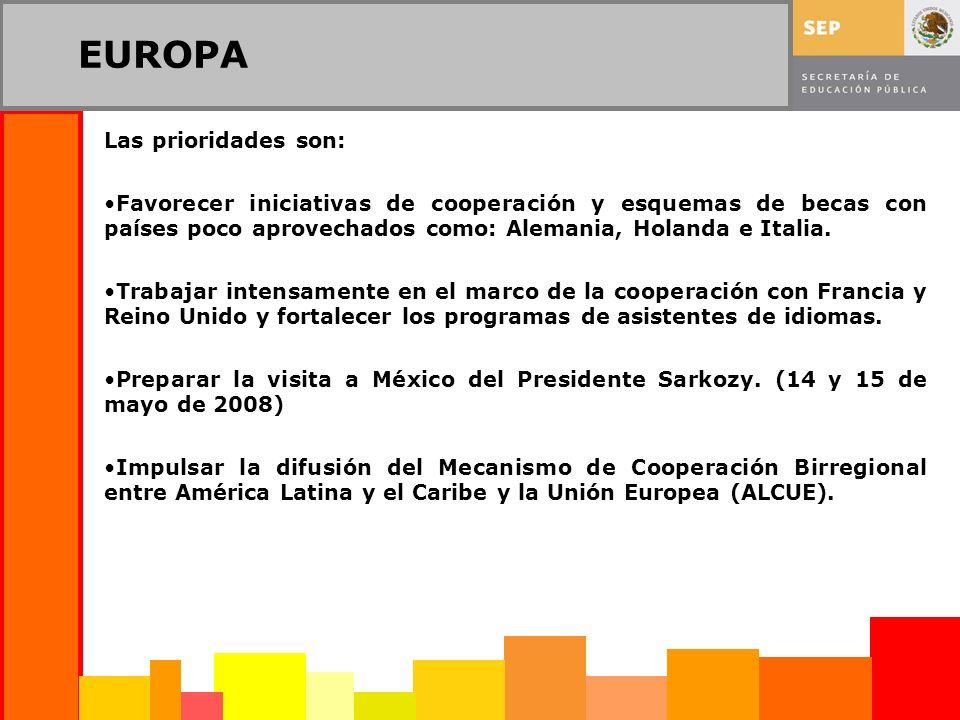 EUROPA Las prioridades son: Favorecer iniciativas de cooperación y esquemas de becas con países poco aprovechados como: Alemania, Holanda e Italia. Tr