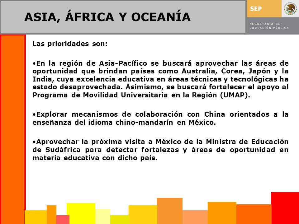 ASIA, ÁFRICA Y OCEANÍA Las prioridades son: En la región de Asia-Pacífico se buscará aprovechar las áreas de oportunidad que brindan países como Australia, Corea, Japón y la India, cuya excelencia educativa en áreas técnicas y tecnológicas ha estado desaprovechada.