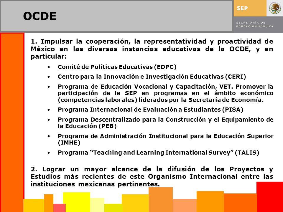 OCDE 1. Impulsar la cooperación, la representatividad y proactividad de México en las diversas instancias educativas de la OCDE, y en particular: Comi