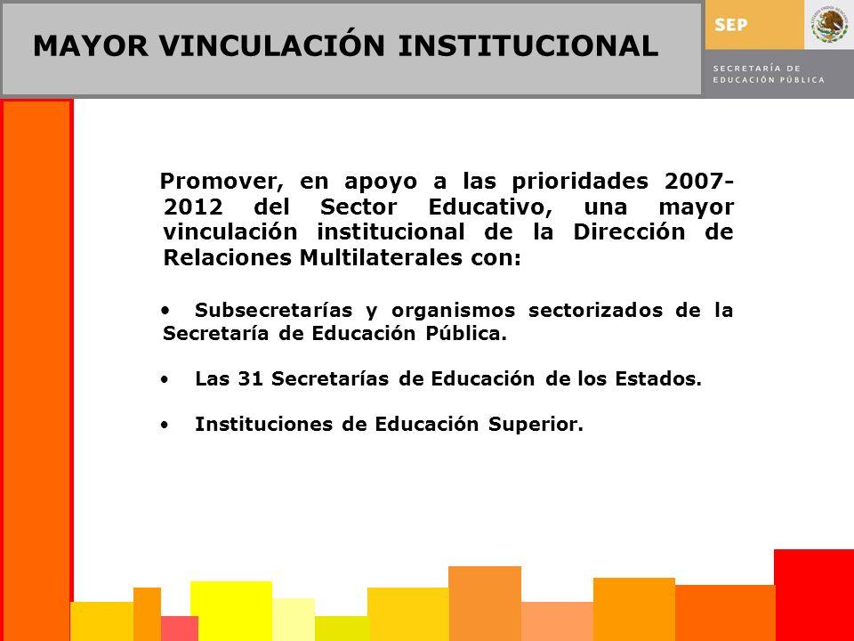 MAYOR VINCULACIÓN INSTITUCIONAL Promover, en apoyo a las prioridades 2007- 2012 del Sector Educativo, una mayor vinculación institucional de la Dirección de Relaciones Multilaterales con: Subsecretarías y organismos sectorizados de la Secretaría de Educación Pública.