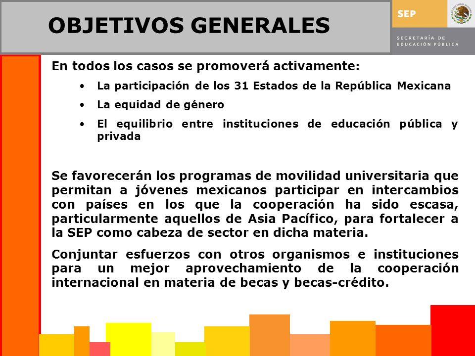 OBJETIVOS GENERALES En todos los casos se promoverá activamente: La participación de los 31 Estados de la República Mexicana La equidad de género El e