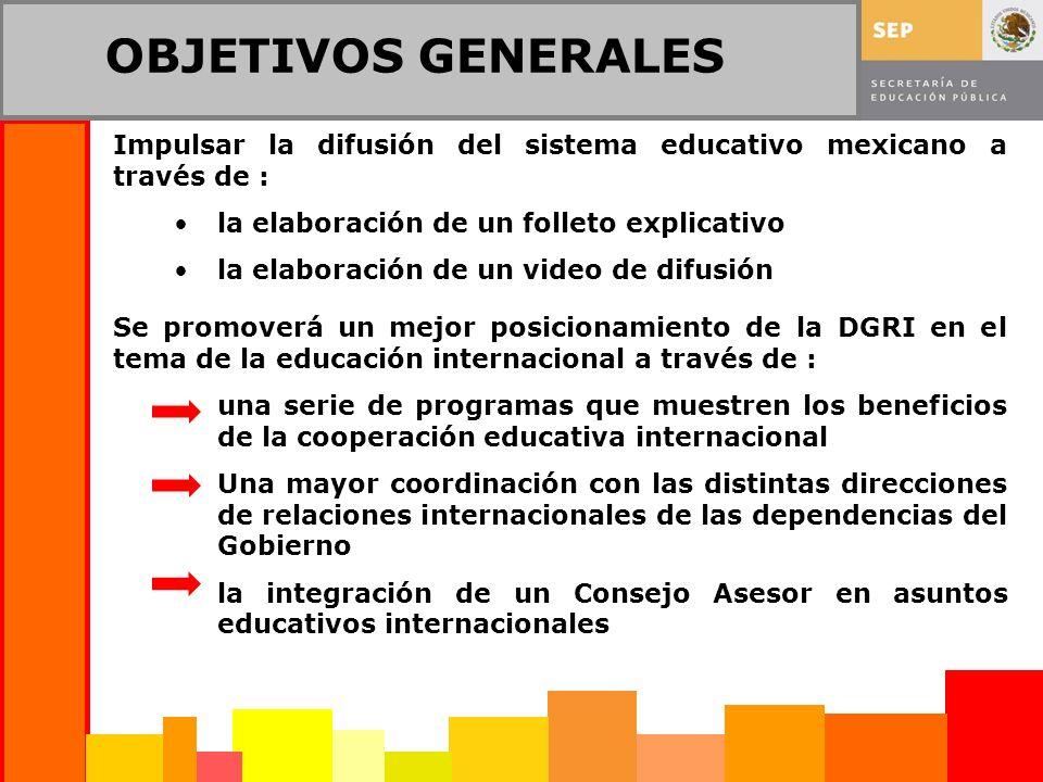 OBJETIVOS GENERALES Impulsar la difusión del sistema educativo mexicano a través de : la elaboración de un folleto explicativo la elaboración de un vi