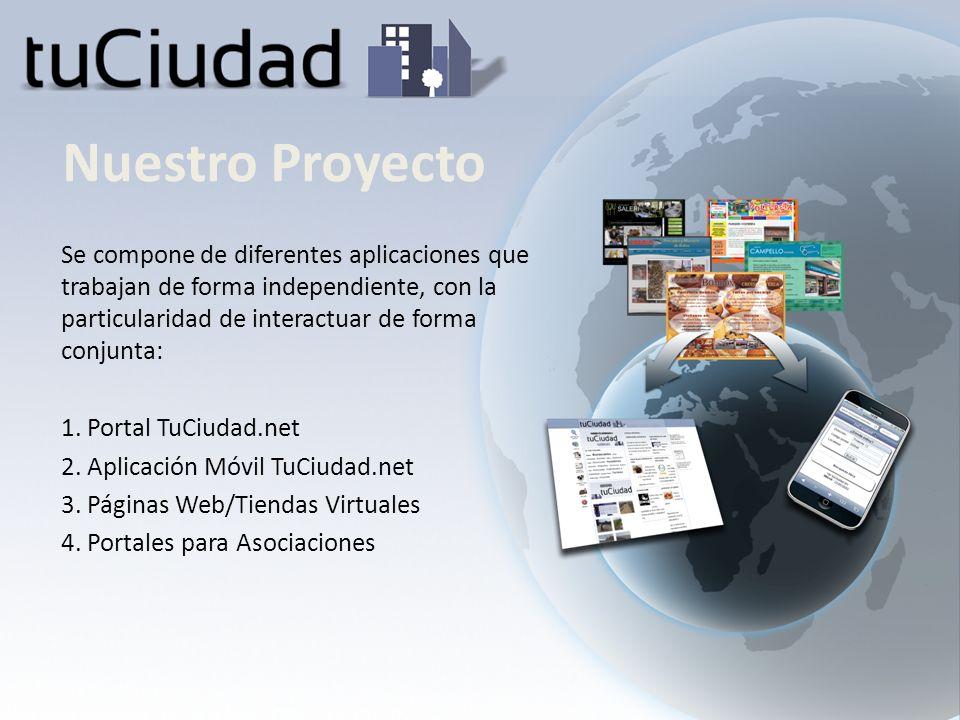 1.Portal tuCiudad.net Nuestro portal a diferencia del resto está estructurado como Red Social.