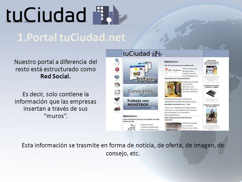 1.Portal tuCiudad.net Cada acción realizada en nuestro portal está indexada en Google en 24horas, gracias a la forma de guardar la información en nuestra plataforma.