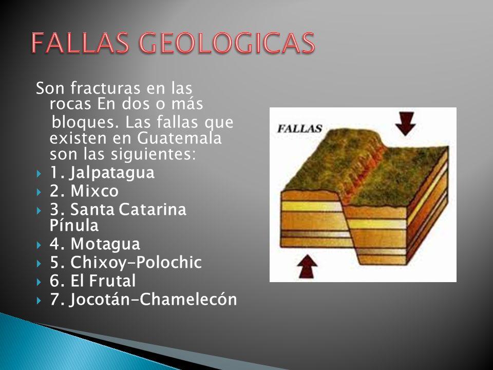 Son fracturas en las rocas En dos o más bloques. Las fallas que existen en Guatemala son las siguientes: 1. Jalpatagua 2. Mixco 3. Santa Catarina Pínu