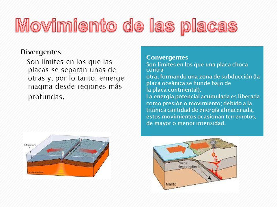 Convergentes Son límites en los que una placa choca contra otra, formando una zona de subducción (la placa oceánica se hunde bajo de la placa continen