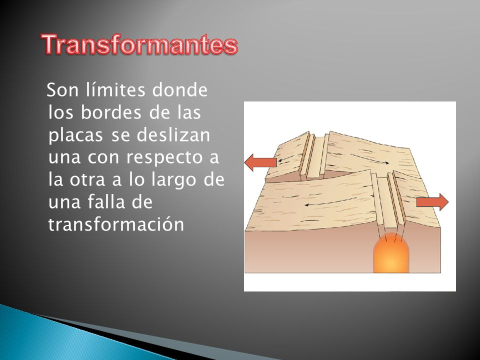 Son límites donde los bordes de las placas se deslizan una con respecto a la otra a lo largo de una falla de transformación