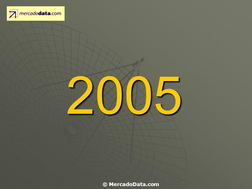 A TRAVÉS DE QUÉ MEDIO SE INFORMA UD. HABITUALMENTE Total (En %) © MercadoData.com