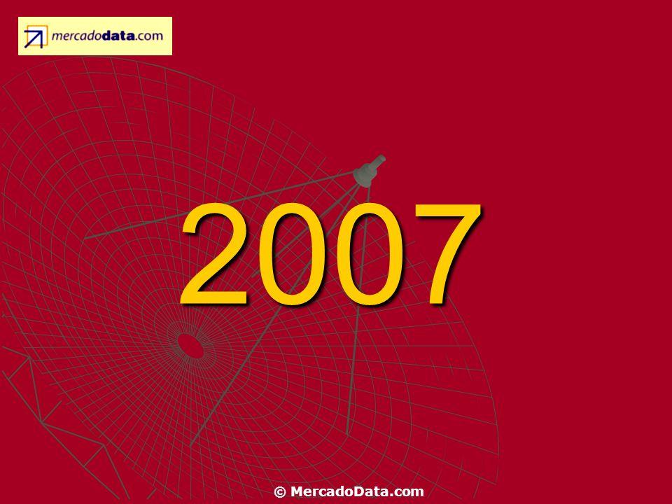 ¿PARA QUÉ UTILIZA INTERNET? Total (En %) © MercadoData.com