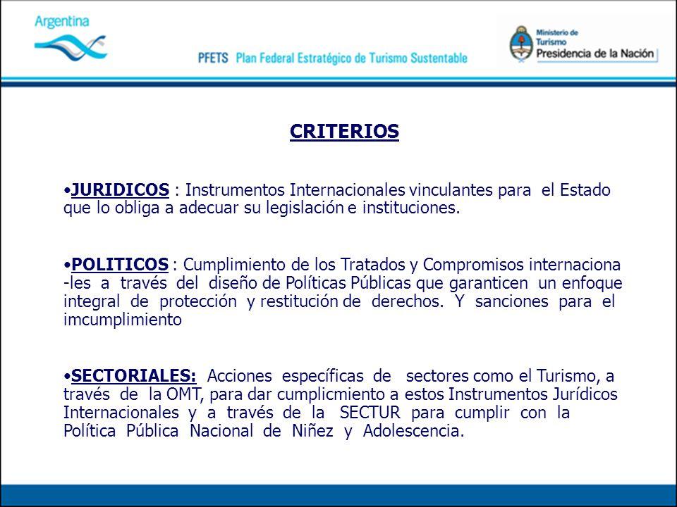 CRITERIOS JURIDICOS : Instrumentos Internacionales vinculantes para el Estado que lo obliga a adecuar su legislación e instituciones.