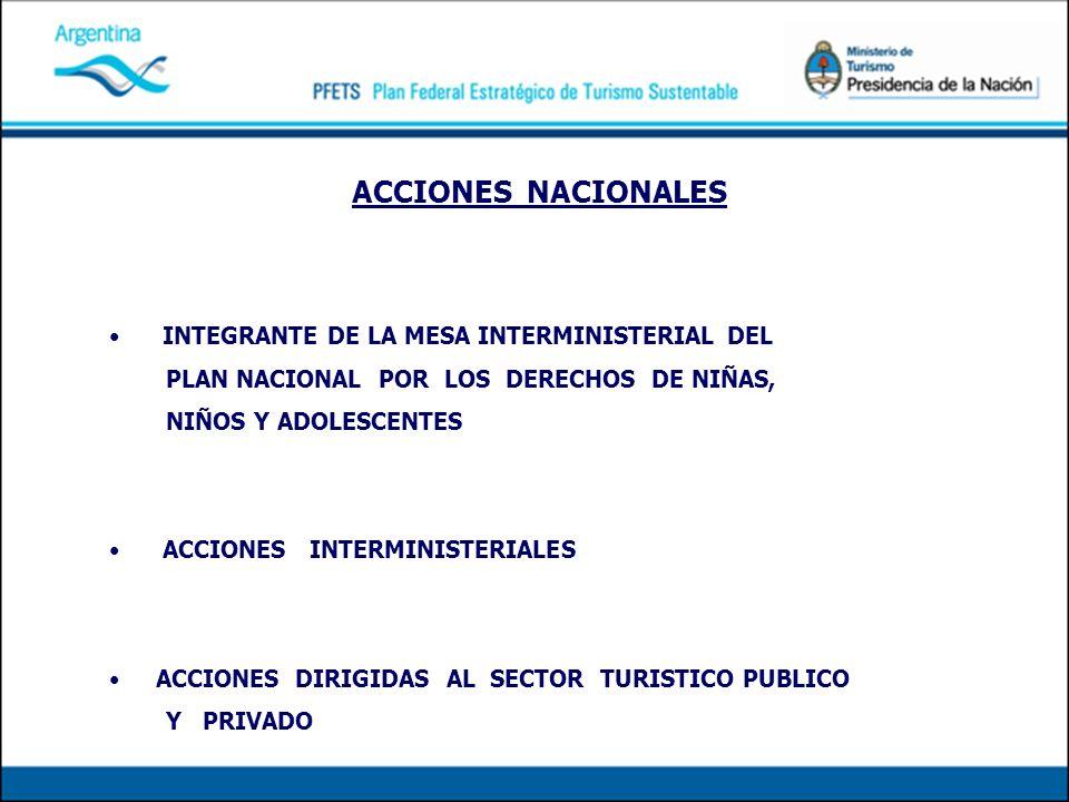 ACCIONES NACIONALES INTEGRANTE DE LA MESA INTERMINISTERIAL DEL PLAN NACIONAL POR LOS DERECHOS DE NIÑAS, NIÑOS Y ADOLESCENTES ACCIONES INTERMINISTERIAL