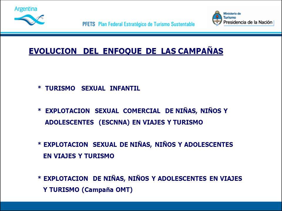 EVOLUCION DEL ENFOQUE DE LAS CAMPAÑAS * TURISMO SEXUAL INFANTIL * EXPLOTACION SEXUAL COMERCIAL DE NIÑAS, NIÑOS Y ADOLESCENTES (ESCNNA) EN VIAJES Y TURISMO * EXPLOTACION SEXUAL DE NIÑAS, NIÑOS Y ADOLESCENTES EN VIAJES Y TURISMO * EXPLOTACION DE NIÑAS, NIÑOS Y ADOLESCENTES EN VIAJES Y TURISMO (Campaña OMT)