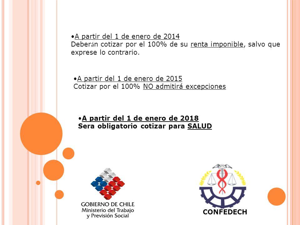 A partir del 1 de enero de 2015 Cotizar por el 100% NO admitirá excepciones A partir del 1 de enero de 2018 Sera obligatorio cotizar para SALUD A partir del 1 de enero de 2014 Deber á n cotizar por el 100% de su renta imponible, salvo que exprese lo contrario.