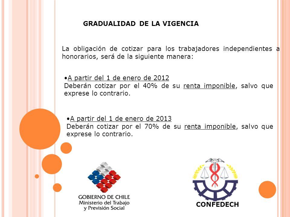GRADUALIDAD DE LA VIGENCIA La obligación de cotizar para los trabajadores independientes a honorarios, será de la siguiente manera: A partir del 1 de enero de 2012 Deberán cotizar por el 40% de su renta imponible, salvo que exprese lo contrario.
