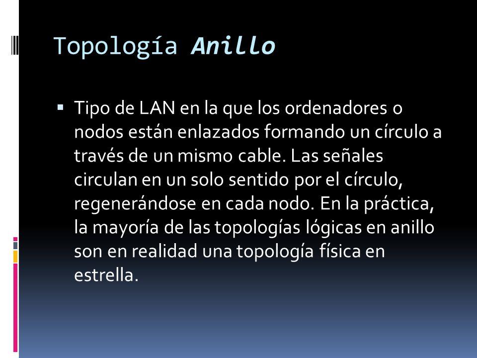 Topología Anillo Tipo de LAN en la que los ordenadores o nodos están enlazados formando un círculo a través de un mismo cable.