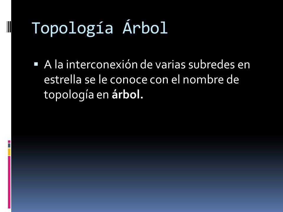 Topología Árbol A la interconexión de varias subredes en estrella se le conoce con el nombre de topología en árbol.