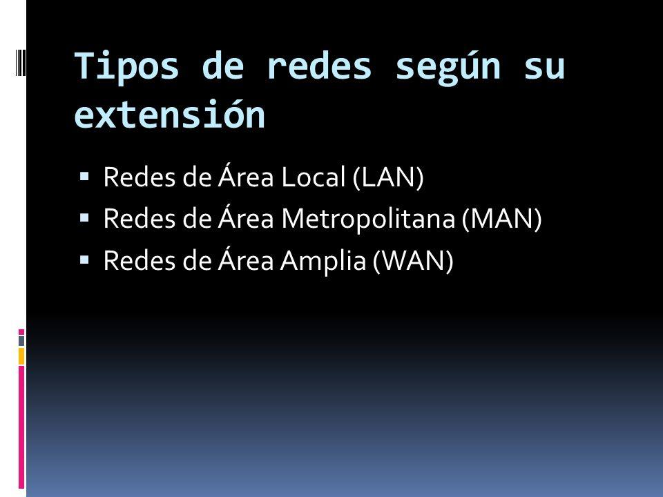 Tipos de redes según su extensión Redes de Área Local (LAN) Redes de Área Metropolitana (MAN) Redes de Área Amplia (WAN)