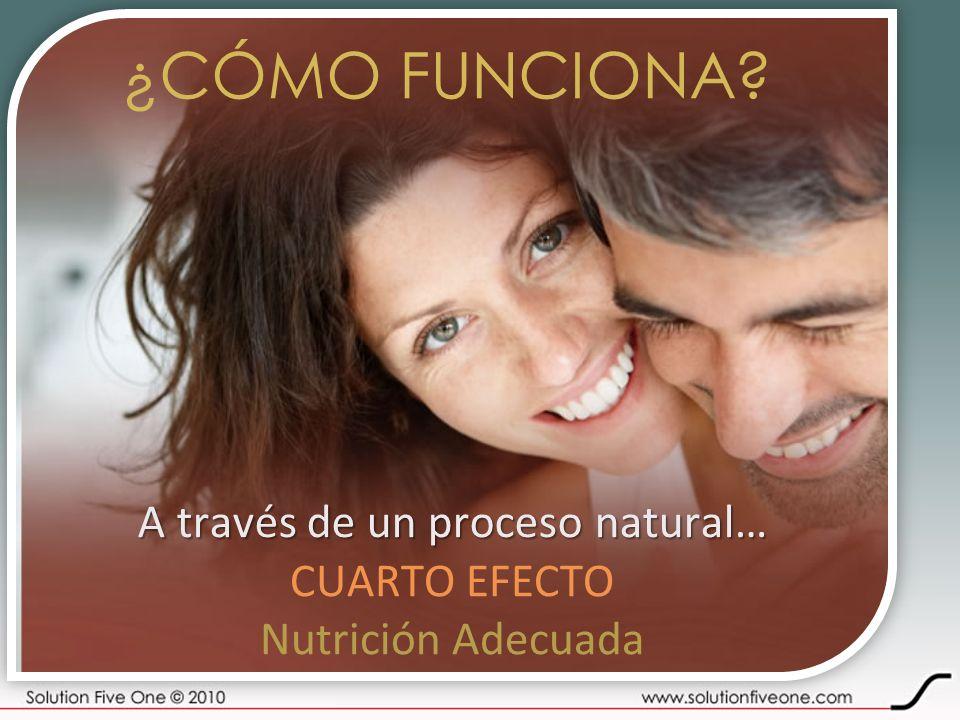 ¿CÓMO FUNCIONA? CUARTO EFECTO Nutrición Adecuada A través de un proceso natural…