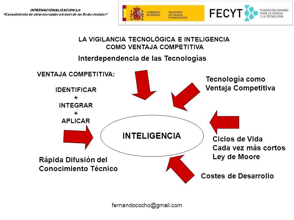 fernandococho@gmail.com INTELIGENCIA Ciclos de Vida Cada vez más cortos Ley de Moore Rápida Difusión del Conocimiento Técnico Tecnología como Ventaja Competitiva Costes de Desarrollo Interdependencia de las Tecnologías VENTAJA COMPETITIVA: IDENTIFICAR + INTEGRAR + APLICAR LA VIGILANCIA TECNOLÓGICA E INTELIGENCIA COMO VENTAJA COMPETITIVA INTERNACIONALIZACION 2.0 Conocimiento de otros mercados a través de las Redes Sociales