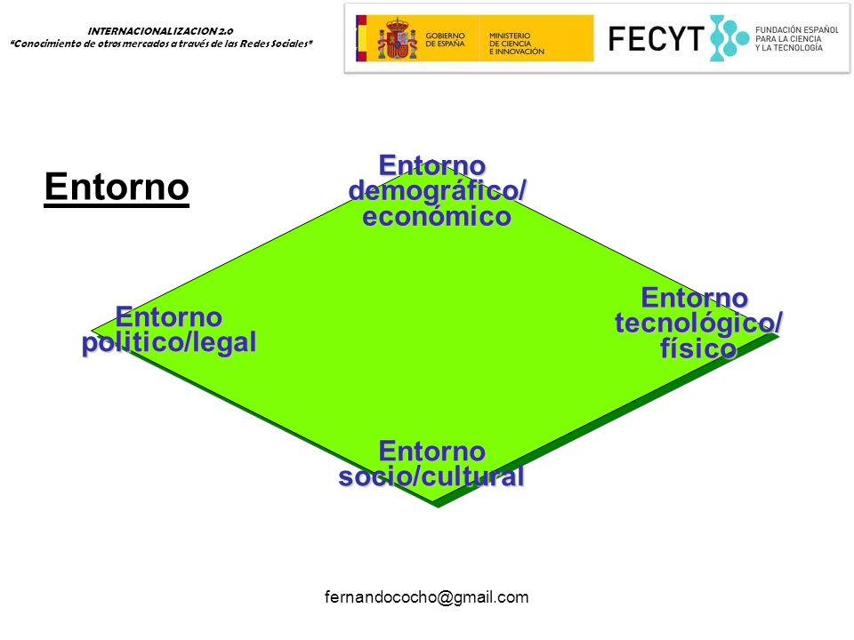 fernandococho@gmail.com SEGMENTACIÓN DEL MUNDO: EL MUNDO HETEROGENEO ESTRATEGIAS DIFERENTES INTERNACIONALIZACION 2.0 Conocimiento de otros mercados a través de las Redes Sociales