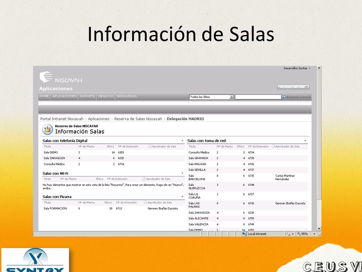Información de Salas