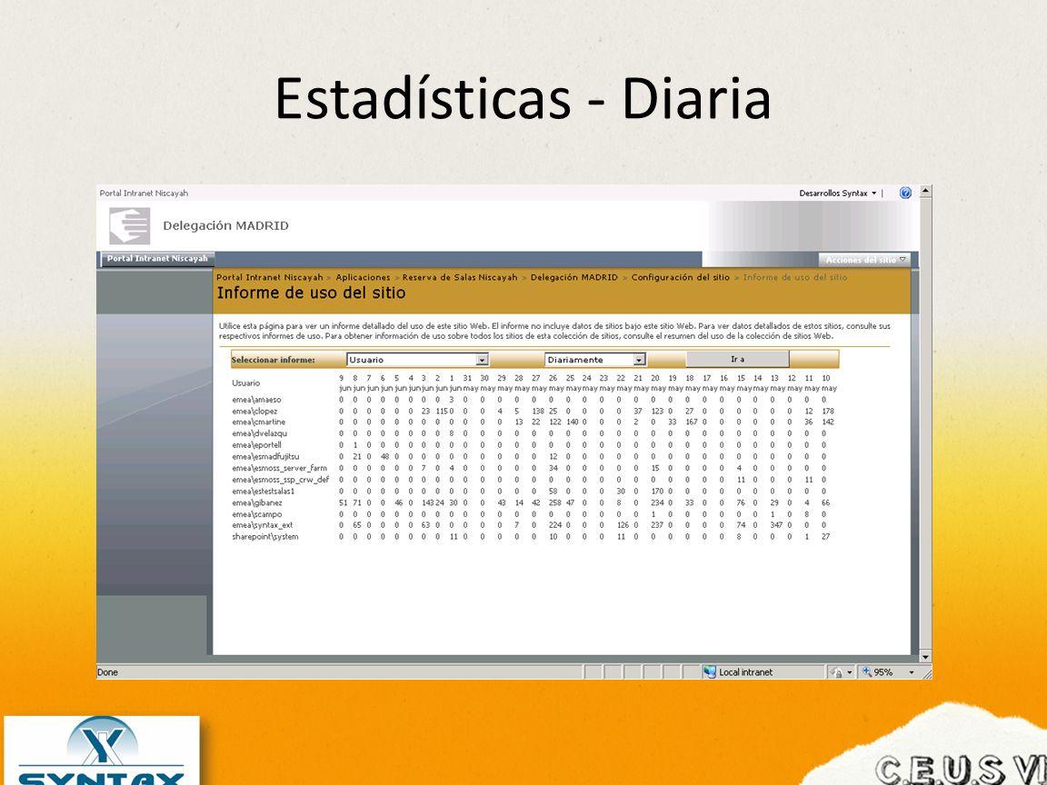 Estadísticas - Diaria