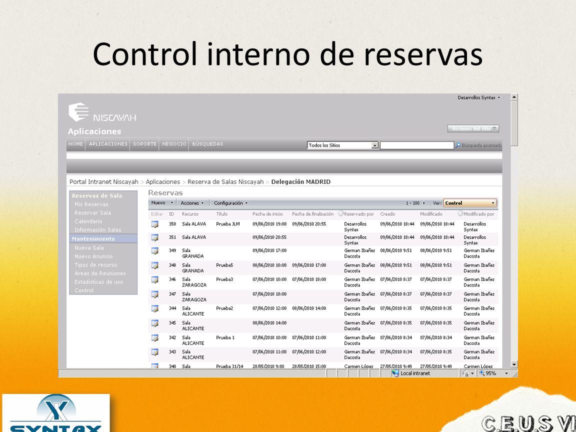 Control interno de reservas