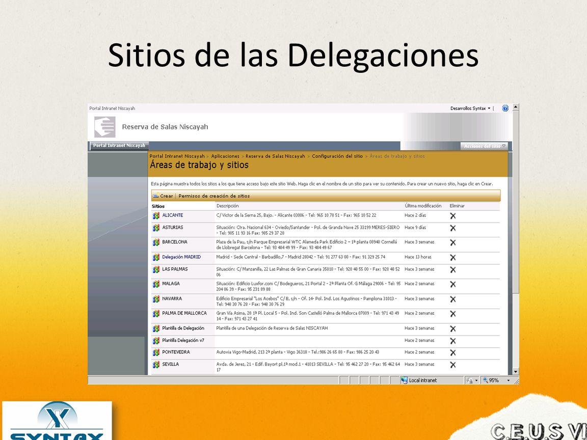 Sitios de las Delegaciones