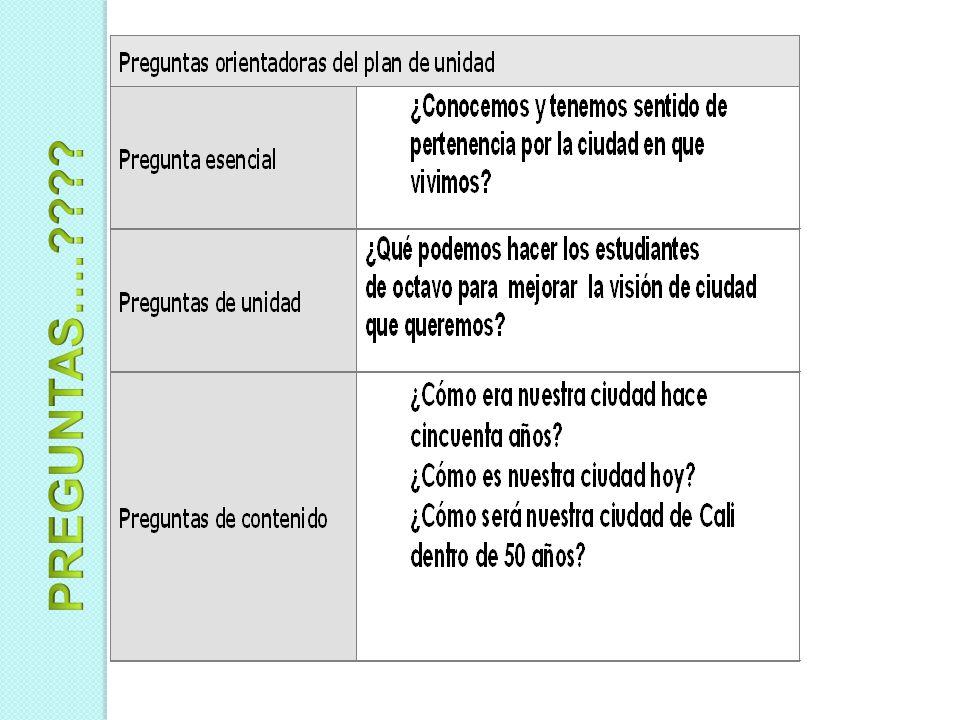 ACADEMICO:Producir textos cortos personales y grupales en los que haya un buen dominio del inglés.Interrelacionar los saberes propios del inglés con otras áreas de estudio como sociales.