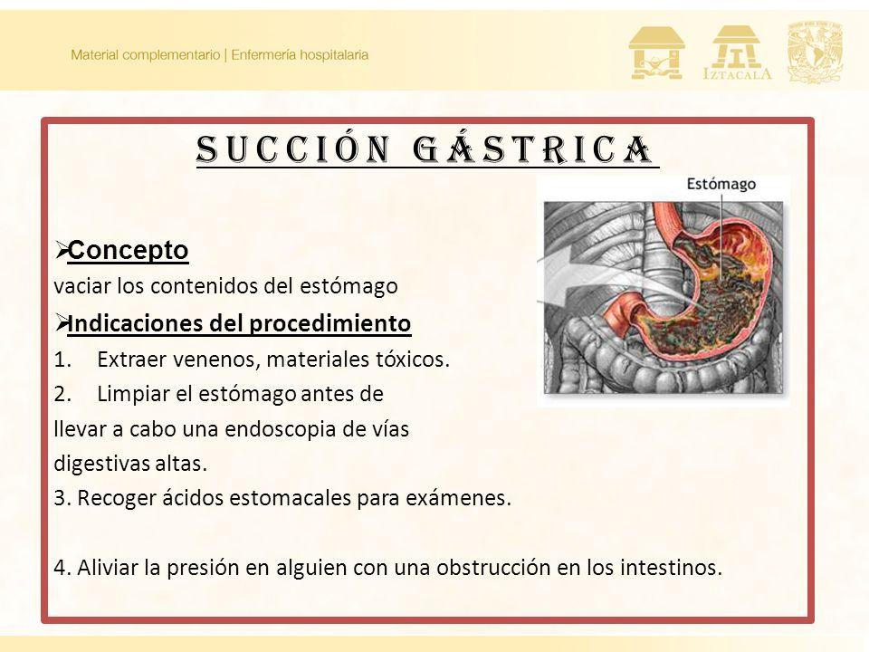 SUCCIÓN GÁSTRICA Concepto vaciar los contenidos del estómago Indicaciones del procedimiento 1.Extraer venenos, materiales tóxicos. 2.Limpiar el estóma