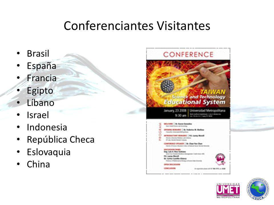 Conferenciantes Visitantes Brasil España Francia Egipto Líbano Israel Indonesia República Checa Eslovaquia China