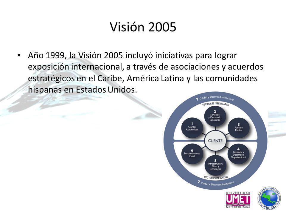 Visión 2005 Año 1999, la Visión 2005 incluyó iniciativas para lograr exposición internacional, a través de asociaciones y acuerdos estratégicos en el Caribe, América Latina y las comunidades hispanas en Estados Unidos.