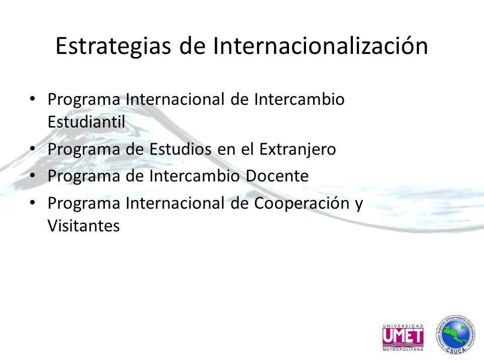 Estrategias de Internacionalización Programa Internacional de Intercambio Estudiantil Programa de Estudios en el Extranjero Programa de Intercambio Docente Programa Internacional de Cooperación y Visitantes