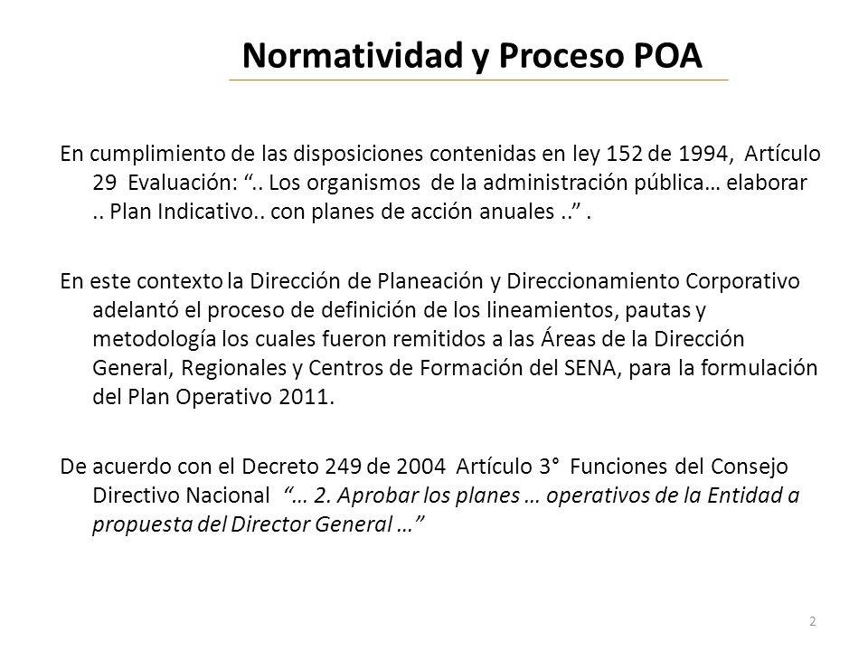 Normatividad y Proceso POA En cumplimiento de las disposiciones contenidas en ley 152 de 1994, Artículo 29 Evaluación:.. Los organismos de la administ