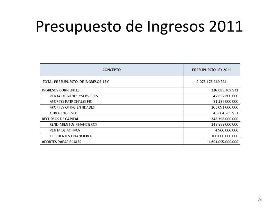 Presupuesto de Ingresos 2011 26