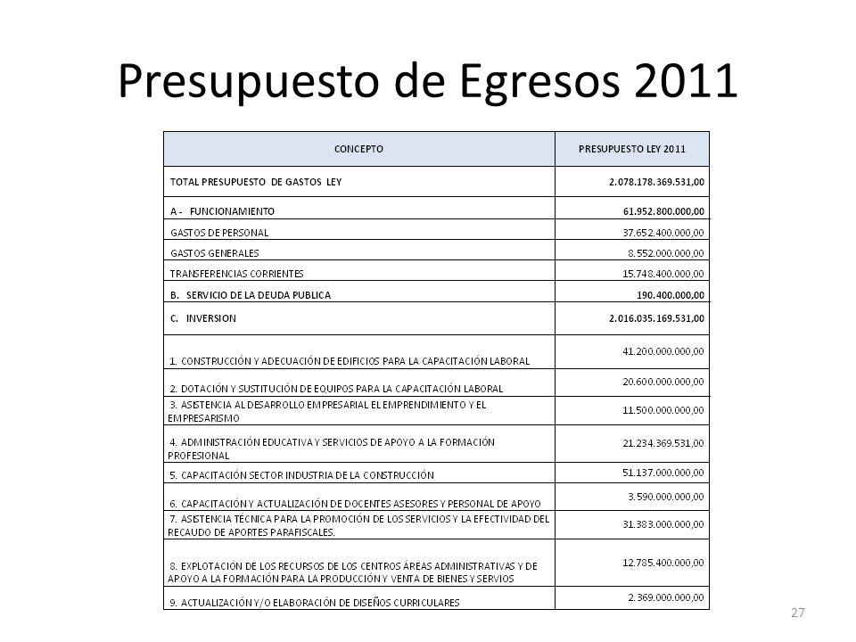 Presupuesto de Egresos 2011 27