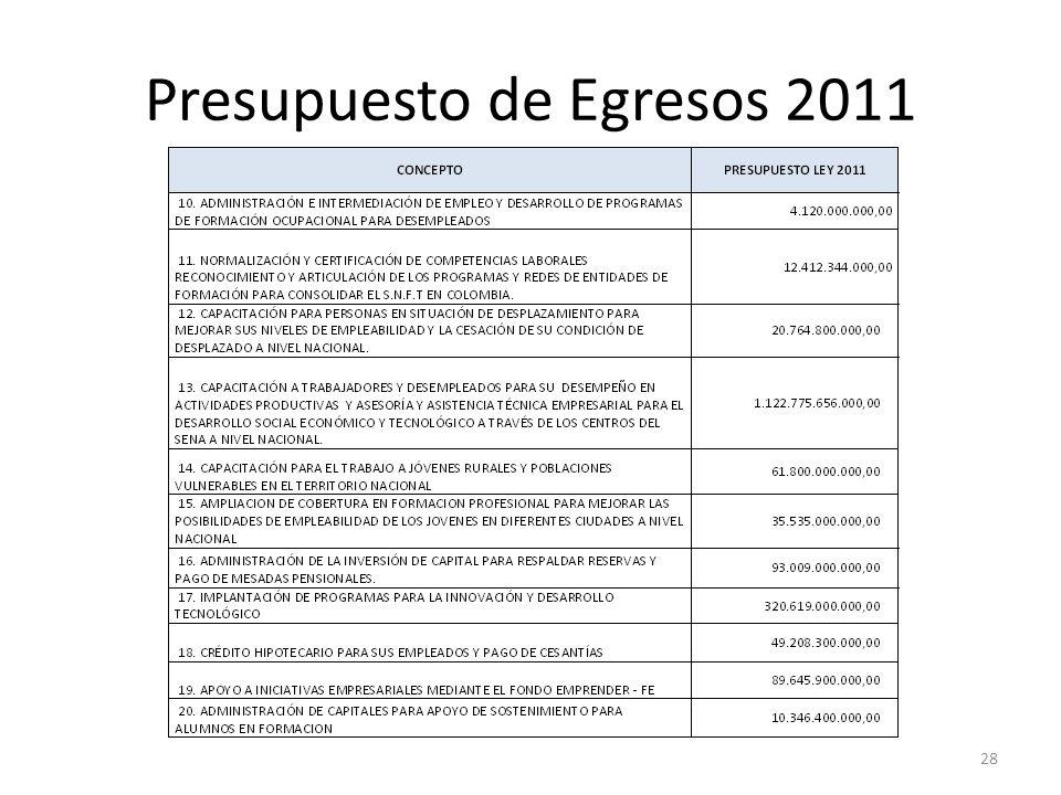 Presupuesto de Egresos 2011 28
