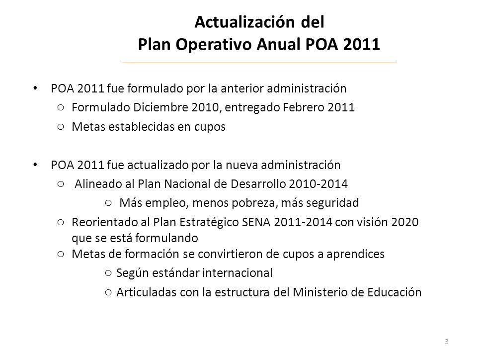 Actualización del Plan Operativo Anual POA 2011 POA 2011 fue formulado por la anterior administración o Formulado Diciembre 2010, entregado Febrero 20