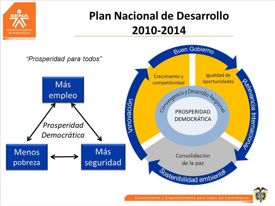 Prosperidad para todos Plan Nacional de Desarrollo 2010-2014 4