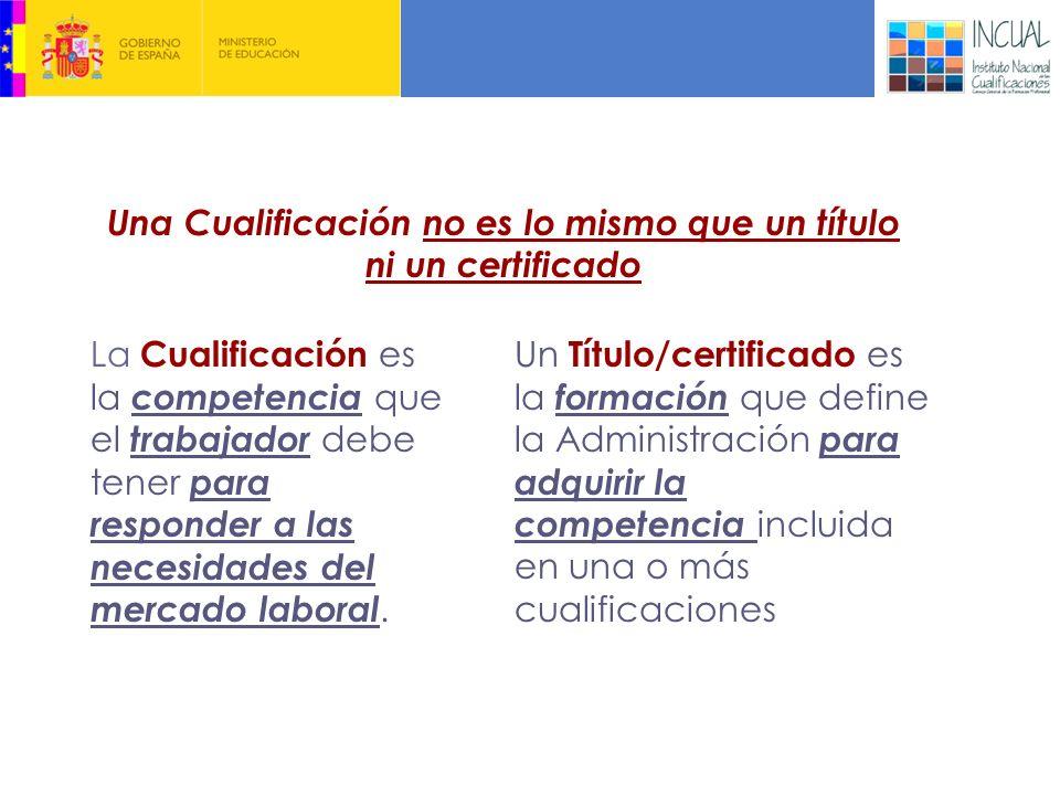 Una Cualificación no es lo mismo que un título ni un certificado La Cualificación es la competencia que el trabajador debe tener para responder a las necesidades del mercado laboral.