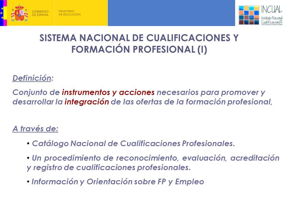 Definición: Conjunto de instrumentos y acciones necesarios para promover y desarrollar la integración de las ofertas de la formación profesional, A través de: Catálogo Nacional de Cualificaciones Profesionales.