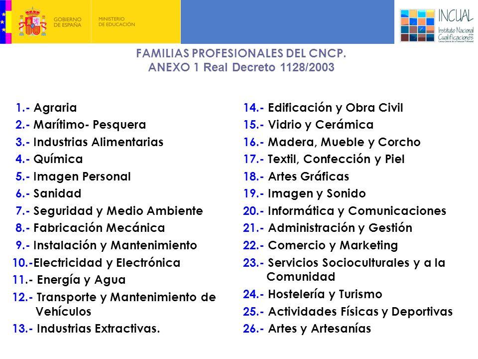 FAMILIAS PROFESIONALES DEL CNCP.