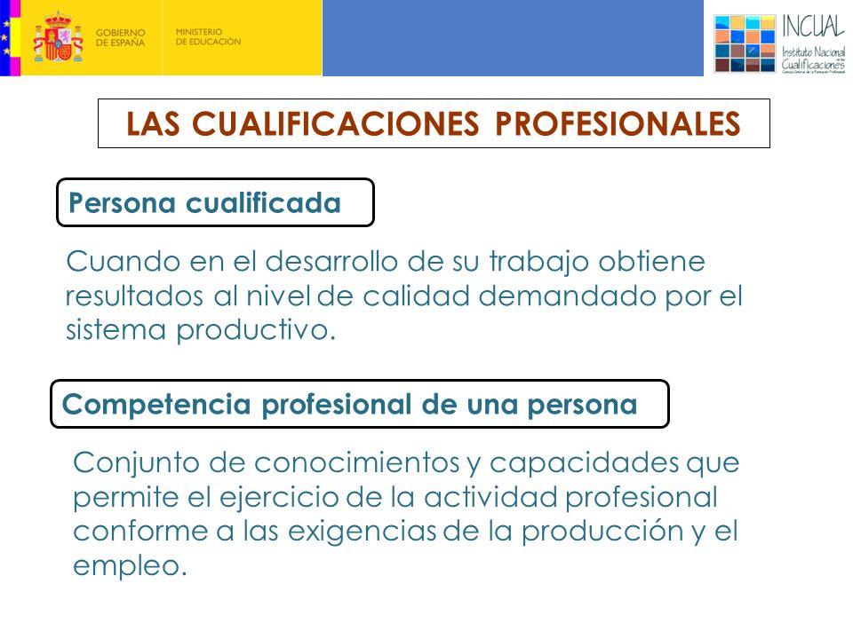 LAS CUALIFICACIONES PROFESIONALES Persona cualificada Cuando en el desarrollo de su trabajo obtiene resultados al nivel de calidad demandado por el sistema productivo.