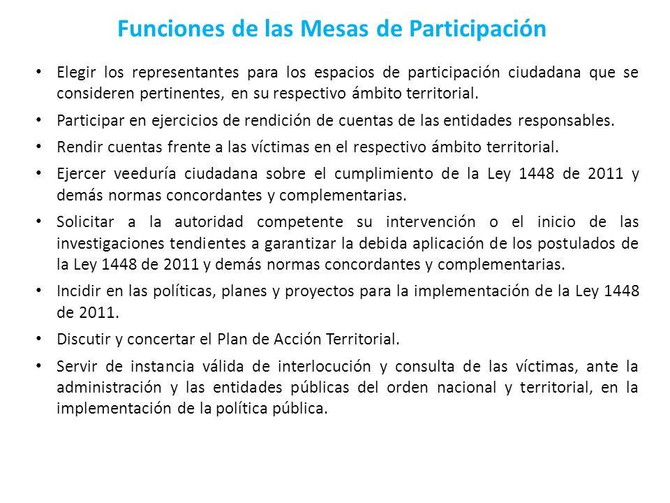 Elegir los representantes para los espacios de participación ciudadana que se consideren pertinentes, en su respectivo ámbito territorial. Participar