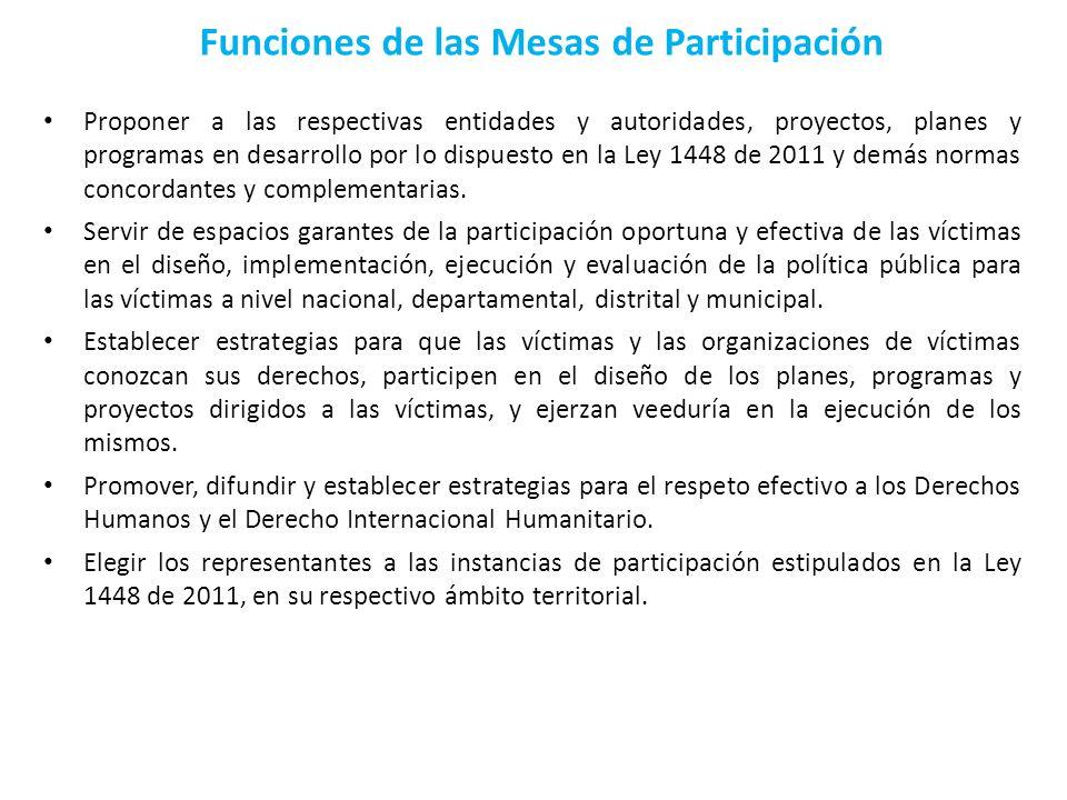 Proponer a las respectivas entidades y autoridades, proyectos, planes y programas en desarrollo por lo dispuesto en la Ley 1448 de 2011 y demás normas