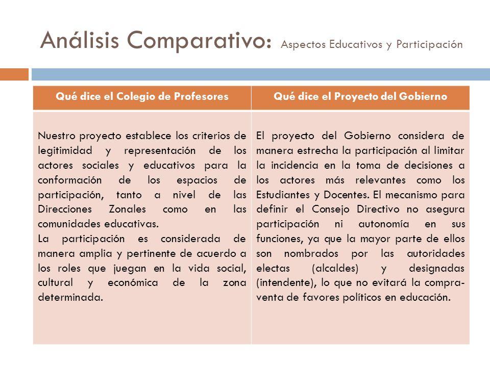Análisis Comparativo: Aspectos Educativos y Participación Qué dice el Colegio de ProfesoresQué dice el Proyecto del Gobierno Nuestro proyecto establec