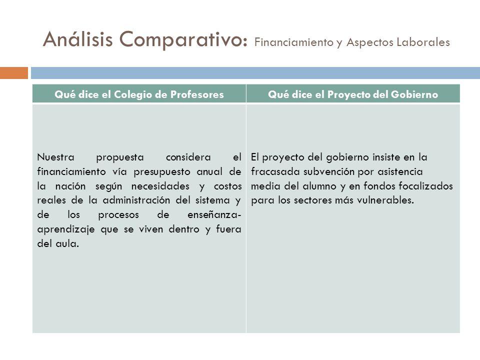 Análisis Comparativo: Financiamiento y Aspectos Laborales Qué dice el Colegio de ProfesoresQué dice el Proyecto del Gobierno Nuestra propuesta conside