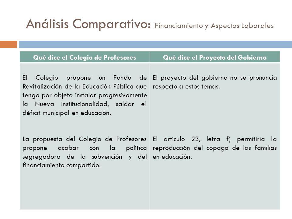 Análisis Comparativo: Financiamiento y Aspectos Laborales Qué dice el Colegio de ProfesoresQué dice el Proyecto del Gobierno El Colegio propone un Fon